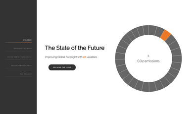Information visualization mooc IVMOOC millennium project the state of the future index
